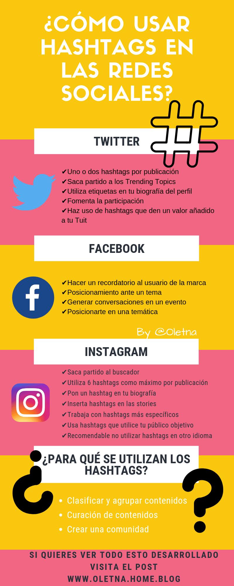 como usar hashtags